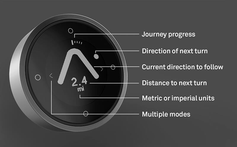 beeline smart gps navigation
